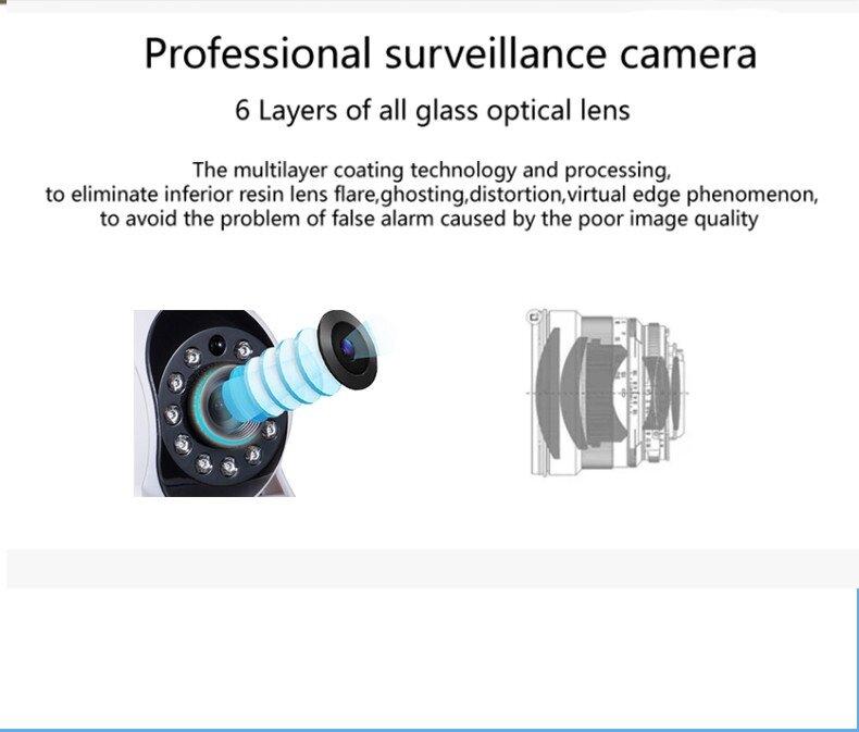 Generic AviCam OV P2P Wifi Security IP CCTV Camera